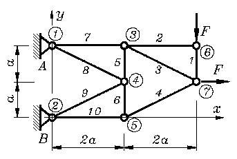 Fem modell fachwerk for Fachwerk strebe berechnen